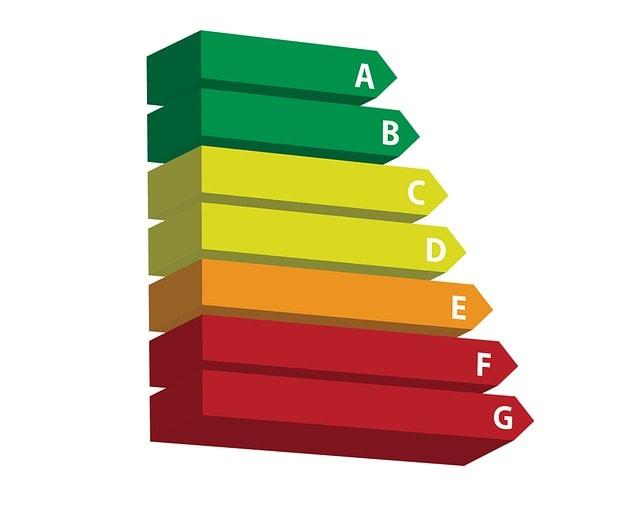 Energielabel bedrijfspand offertes vergelijken