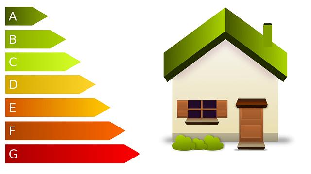 Boete ontbreken energielabel